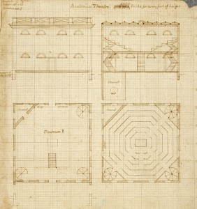 Plan of the Anatomical Theatre by Thomas Jefferson, elevation, two plans and section, ca. 1825. Thomas Jefferson Architectural Drawings for the University of Virginia, circa 1816-1819, Accession #171, Special Collections University of Virginia Library, Charlottesville, Va.